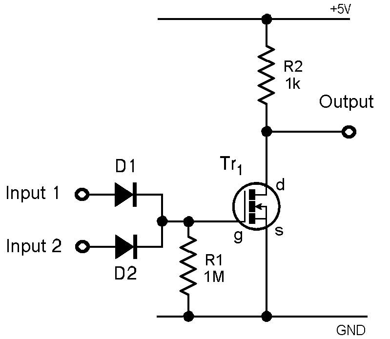 designing logic circuits